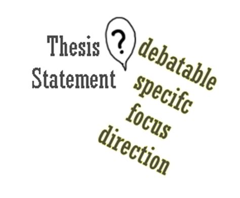 Is a thesis statement the same as an abstract